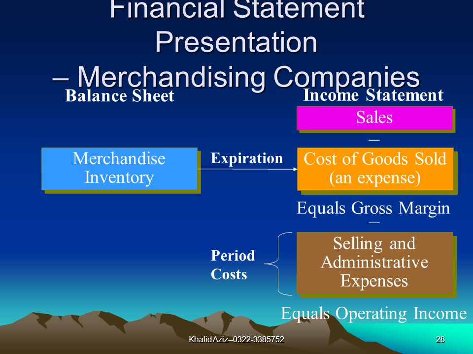 Khalid Aziz--0322-338575227 Learning Objective 4 Explain how the financial statements of merchandisers and manufacturers differ because of the types of goods they sell.
