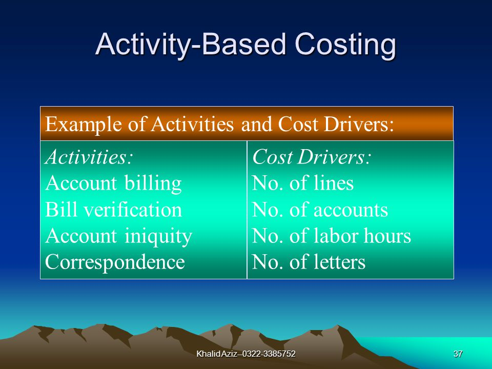 Khalid Aziz--0322-338575236 Activity-Based Costing Understanding the relationships among activities, resources, costs, and cost drivers is the key to understanding ABC and how ABC facilitates managers understanding of operations.