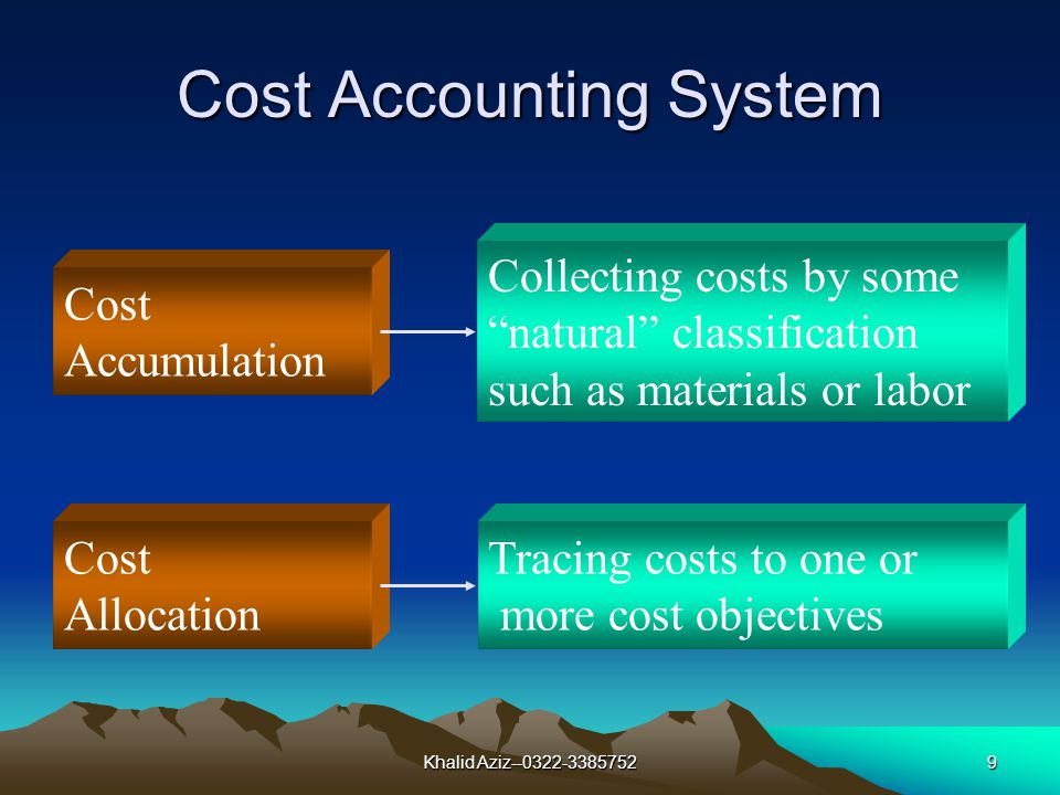 Khalid Aziz--0322-33857528 Learning Objective 2 Explain the relationships among cost, cost objective, cost accumulation, and cost allocation.