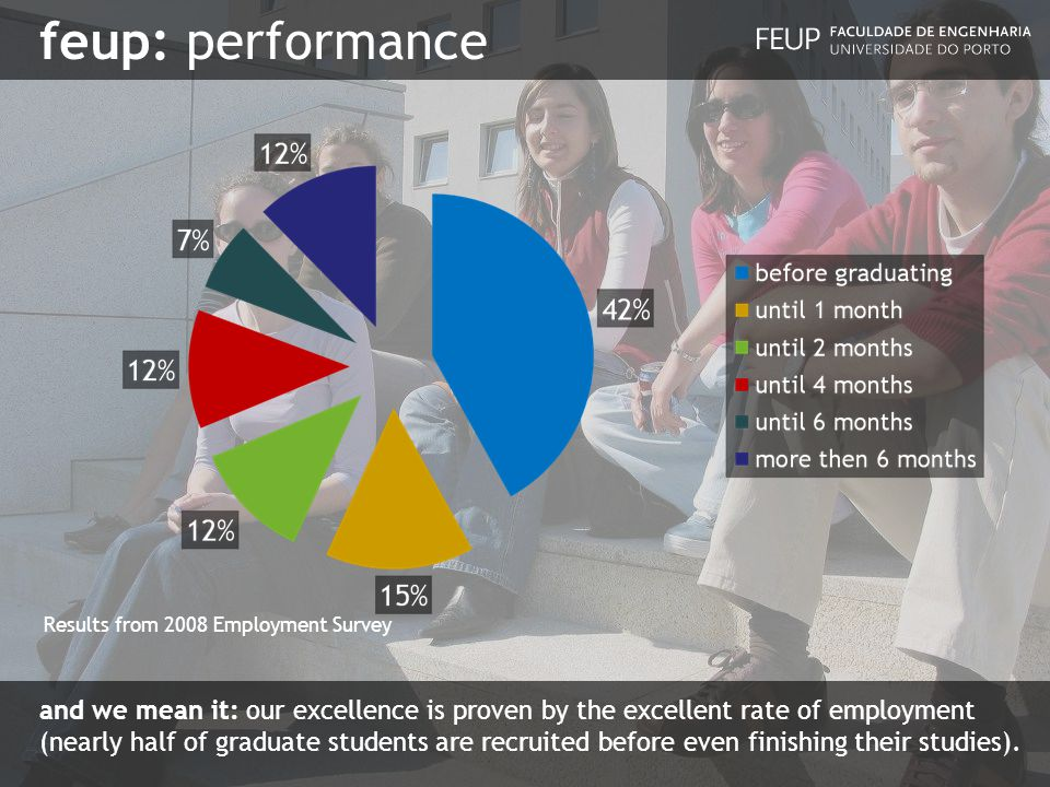 and we mean it: our excellence is proven by the excellent rate of employment (nearly half of graduate students are recruited before even finishing the