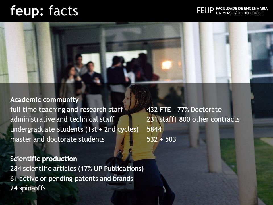 feup: facts Academic community full time teaching and research staff432 FTE – 77% Doctorate administrative and technical staff231 staff| 800 other con