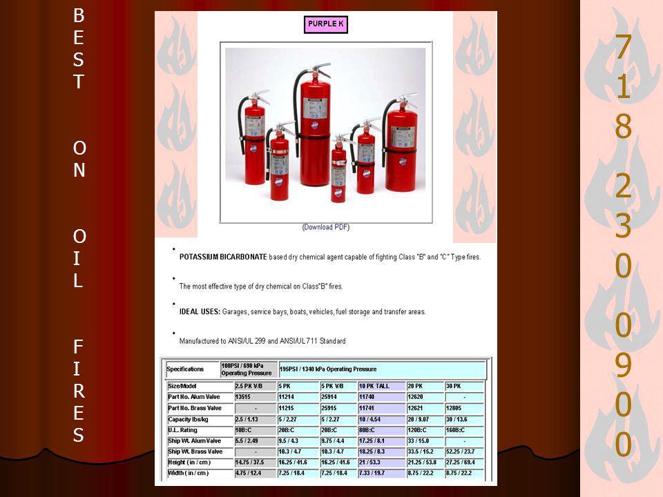 BESTONOILFIRESBESTONOILFIRES 71823009007182300900
