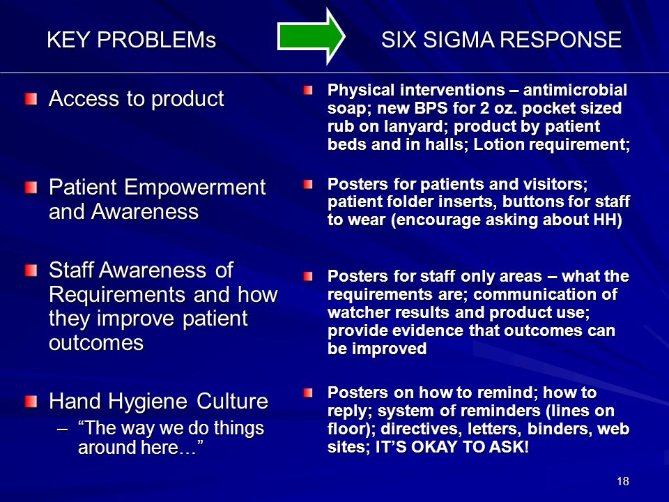 18 KEY PROBLEMsSIX SIGMA RESPONSE Access to product Patient Empowerment and Awareness Staff Awareness of Requirements and how they improve patient outcomes Hand Hygiene Culture –The way we do things around here… Physical interventions – antimicrobial soap; new BPS for 2 oz.
