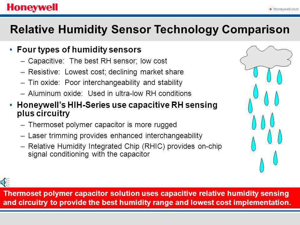 Copyright ©2008 Honeywell International Inc. All rights reserved. Humidity Sensors