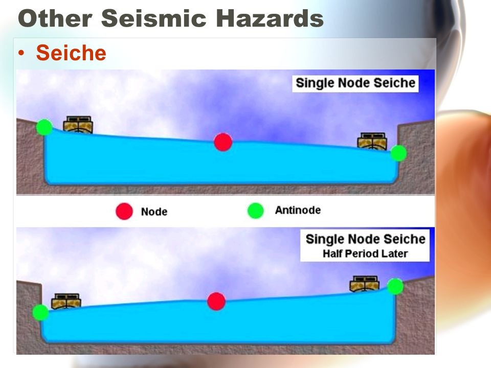 Other Seismic Hazards Seiche