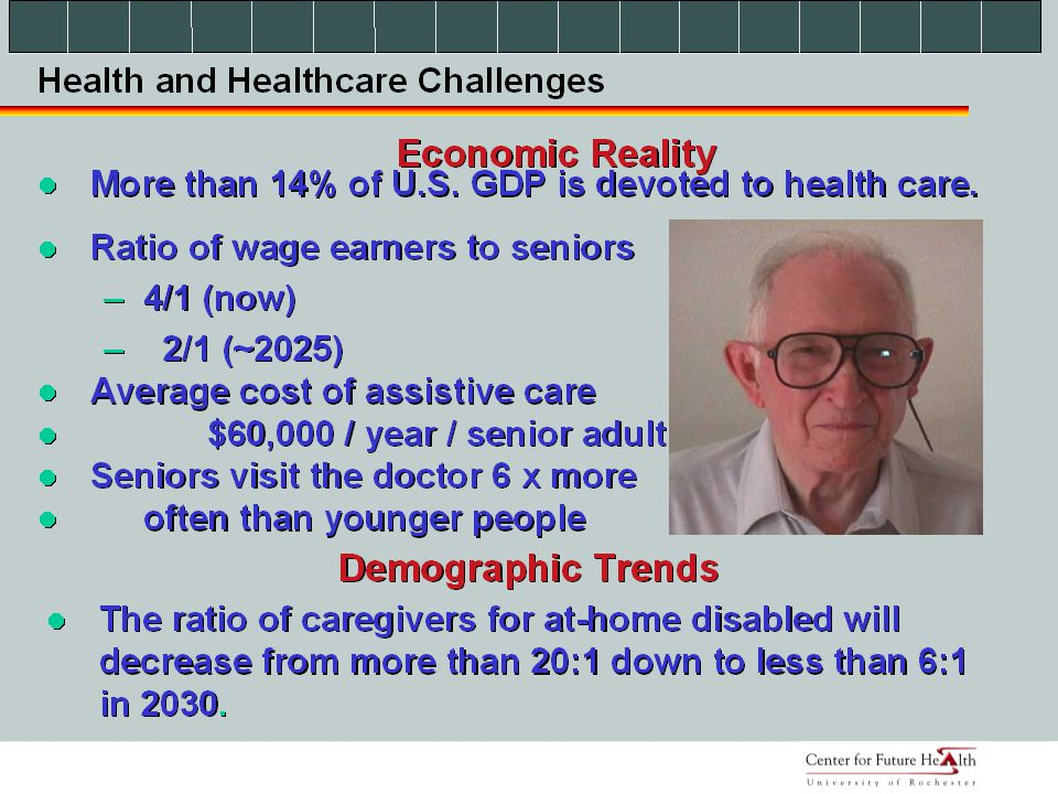 EQUAL – Extending Quality of Life program Address needs of ageing and disabled population Multidisciplinary teams Collaboration Include industry, intermediaties, charities, … Involve older and disabled people directly whenever possible