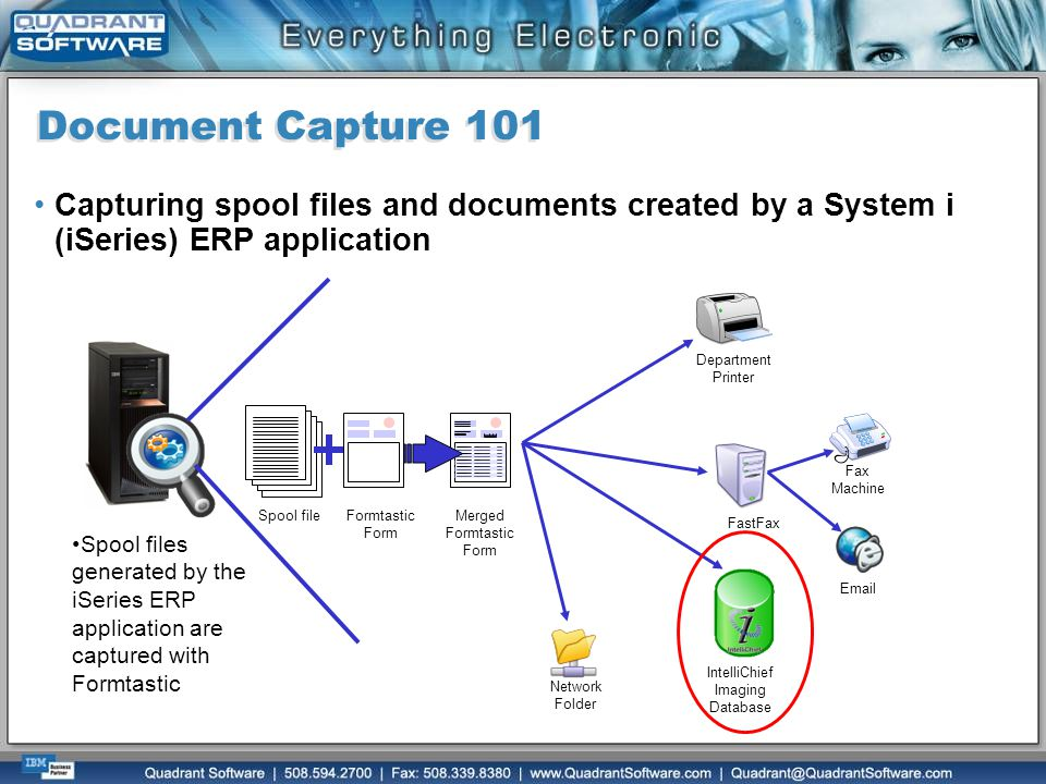 Document Capture 101 Spool files generated by the iSeries ERP application are captured with Formtastic Spool fileFormtastic Form Merged Formtastic For