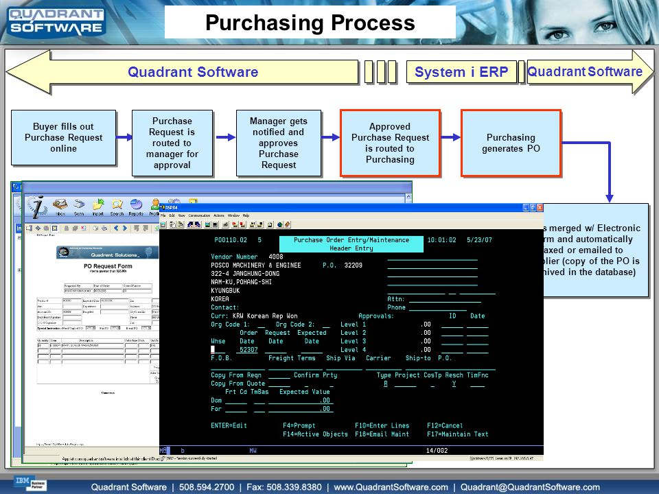 System i ERP Quadrant Software Buyer fills out Purchase Request online Manager gets notified and approves Purchase Request Approved Purchase Request i