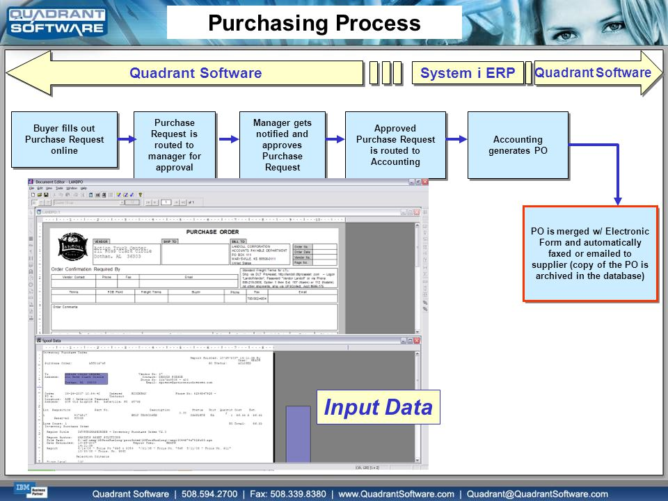 System i ERP Quadrant Software PO is merged w/ Electronic Form and automatically faxed or emailed to supplier (copy of the PO is archived in the datab