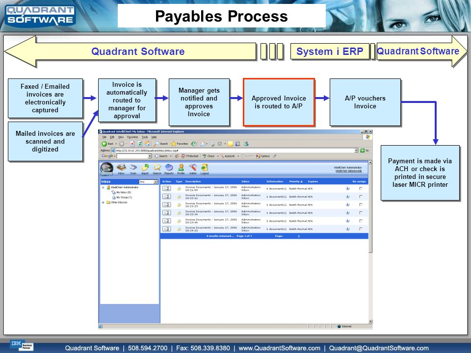 System i ERP Quadrant Software Faxed / Emailed invoices are electronically captured Invoice is automatically routed to manager for approval Manager ge