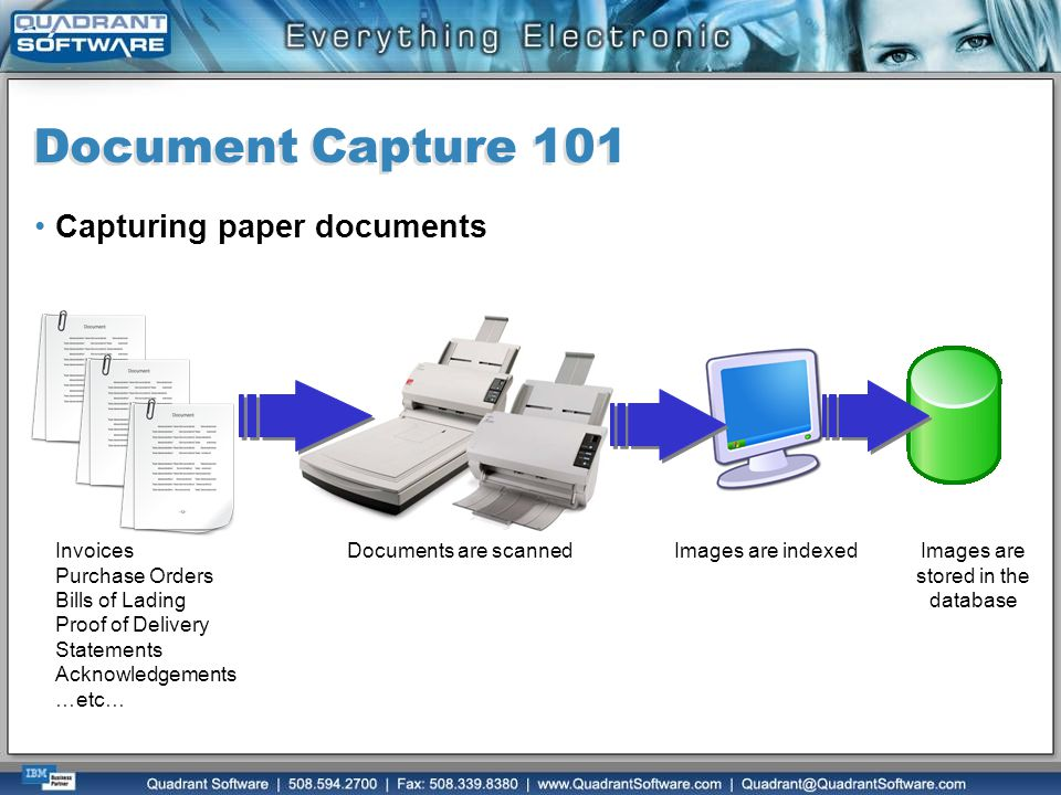 Scanning Capture of paper documents and transformation into electronic images.