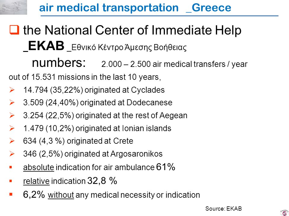 the National Center of Immediate Help _ EKAB _Εθνικό Κέντρο Άμεσης Βοήθειας numbers: 2.000 – 2.500 air medical transfers / year out of 15.531 missions in the last 10 years, 14.794 (35,22%) originated at Cyclades 3.509 (24,40%) originated at Dodecanese 3.254 (22,5%) originated at the rest of Aegean 1.479 (10,2%) originated at Ionian islands 634 (4,3 %) originated at Crete 346 (2,5%) originated at Argosaronikos absolute indication for air ambulance 61% relative indication 32,8 % 6,2% without any medical necessity or indication Source: EKAB air medical transportation _Greece