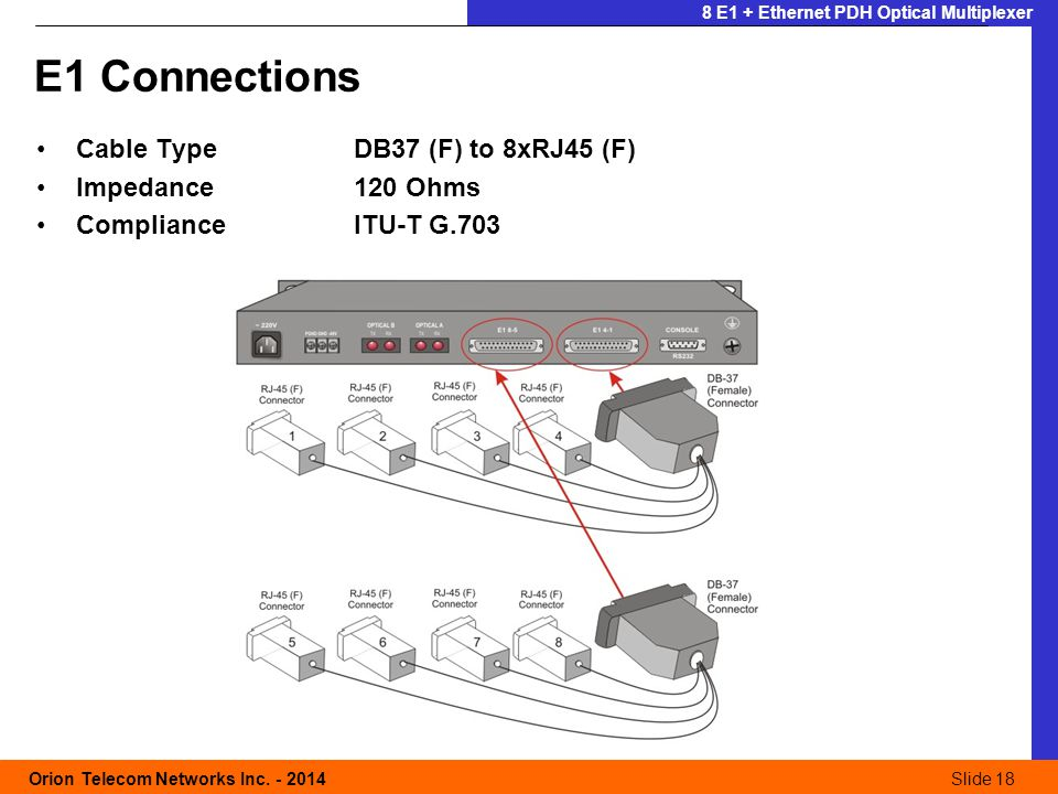 Slide 18 Orion Telecom Networks Inc. - 2014Slide 18 8 E1 + Ethernet PDH Optical Multiplexer E1 Connections Cable TypeDB37 (F) to 8xRJ45 (F) Impedance1