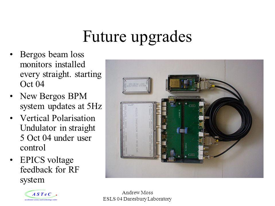 Andrew Moss ESLS 04 Daresbury Laboratory Future upgrades Bergos beam loss monitors installed every straight. starting Oct 04 New Bergos BPM system upd