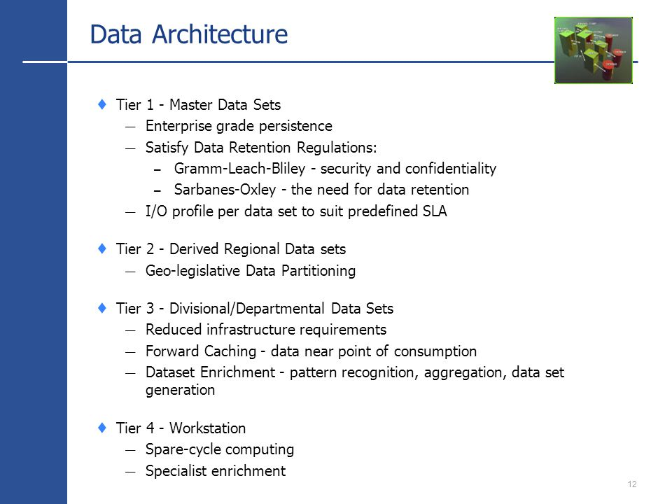 12 Data Architecture Tier 1 - Master Data Sets Enterprise grade persistence Satisfy Data Retention Regulations: – Gramm-Leach-Bliley - security and confidentiality – Sarbanes-Oxley - the need for data retention I/O profile per data set to suit predefined SLA Tier 2 - Derived Regional Data sets Geo-legislative Data Partitioning Tier 3 - Divisional/Departmental Data Sets Reduced infrastructure requirements Forward Caching - data near point of consumption Dataset Enrichment - pattern recognition, aggregation, data set generation Tier 4 - Workstation Spare-cycle computing Specialist enrichment