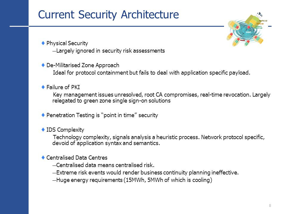 8 Current Security Architecture Physical Security Largely ignored in security risk assessments De-Militarised Zone Approach Ideal for protocol containment but fails to deal with application specific payload.