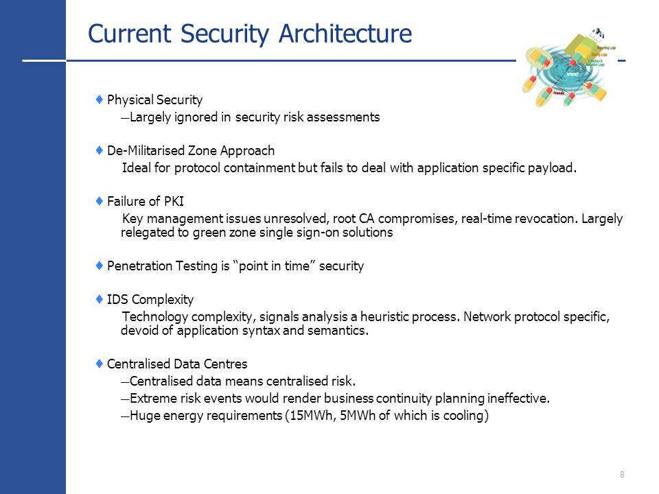 29 Crisis Resilient Architecture The Crisis Desktop Turn the real into virtual Esther Dyson et al c 1999