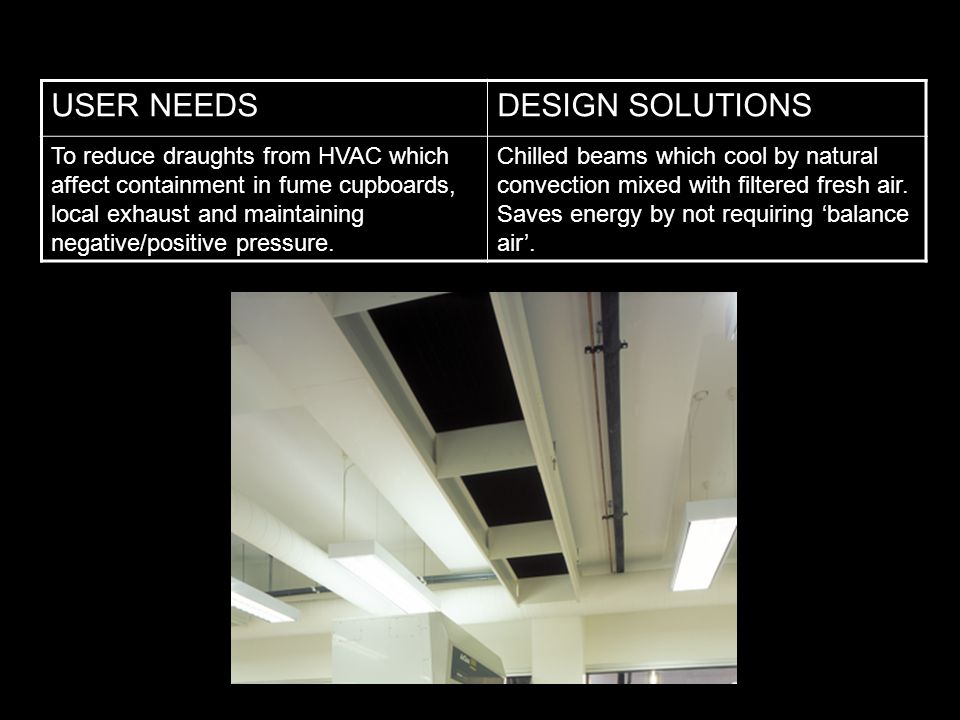 USER NEEDSDESIGN SOLUTIONS To reduce draughts from HVAC which affect containment in fume cupboards, local exhaust and maintaining negative/positive pressure.