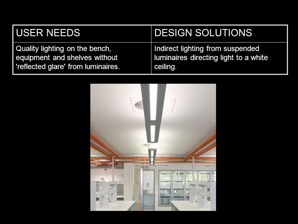 USER NEEDSDESIGN SOLUTIONS Quality lighting on the bench, equipment and shelves without reflected glare from luminaires.
