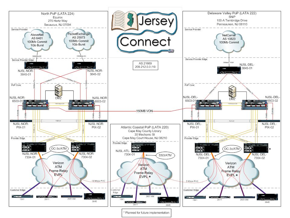 Hours of operation and contact information: Monday – Friday, 9:00 am until 9:00 pm The JerseyConnect technology services team is on call 24 hours per day, 7 days per week for urgent issues that occur within the core network http://helpdesk.jerseyconnect.net 1-866-468-7043