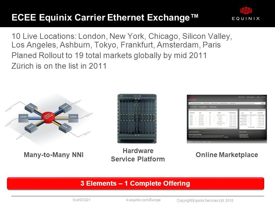 ix.equinix.com/Europe Copyright Equinix Services Ltd.