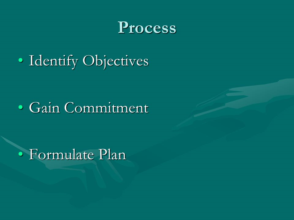 Process Identify ObjectivesIdentify Objectives Gain CommitmentGain Commitment Formulate PlanFormulate Plan
