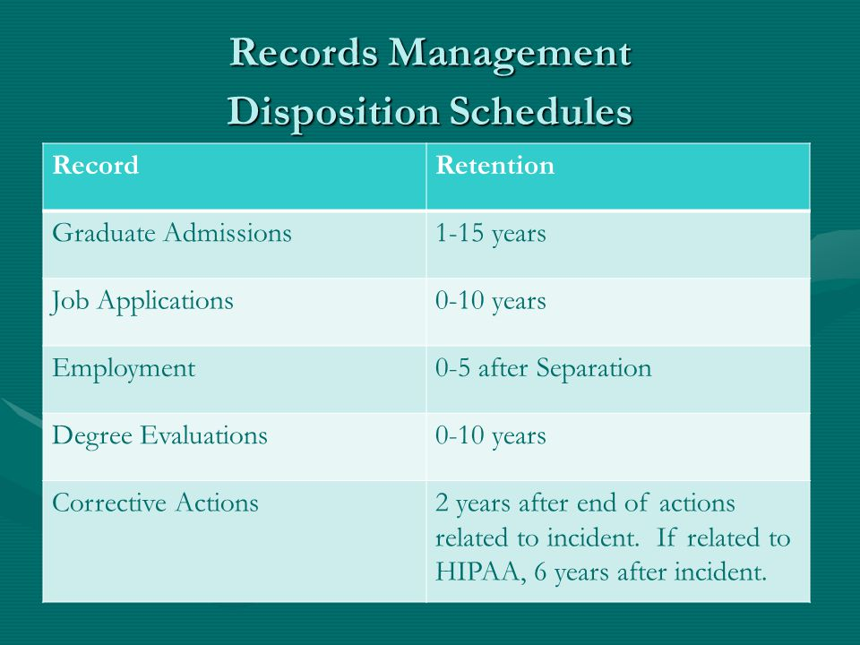 Records Management Disposition Schedules RecordRetention Graduate Admissions1-15 years Job Applications0-10 years Employment0-5 after Separation Degree Evaluations0-10 years Corrective Actions2 years after end of actions related to incident.