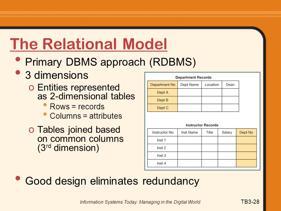 Information Systems Today: Managing in the Digital World TB3-28 The Relational Model Primary DBMS approach (RDBMS) 3 dimensions o Entities represented