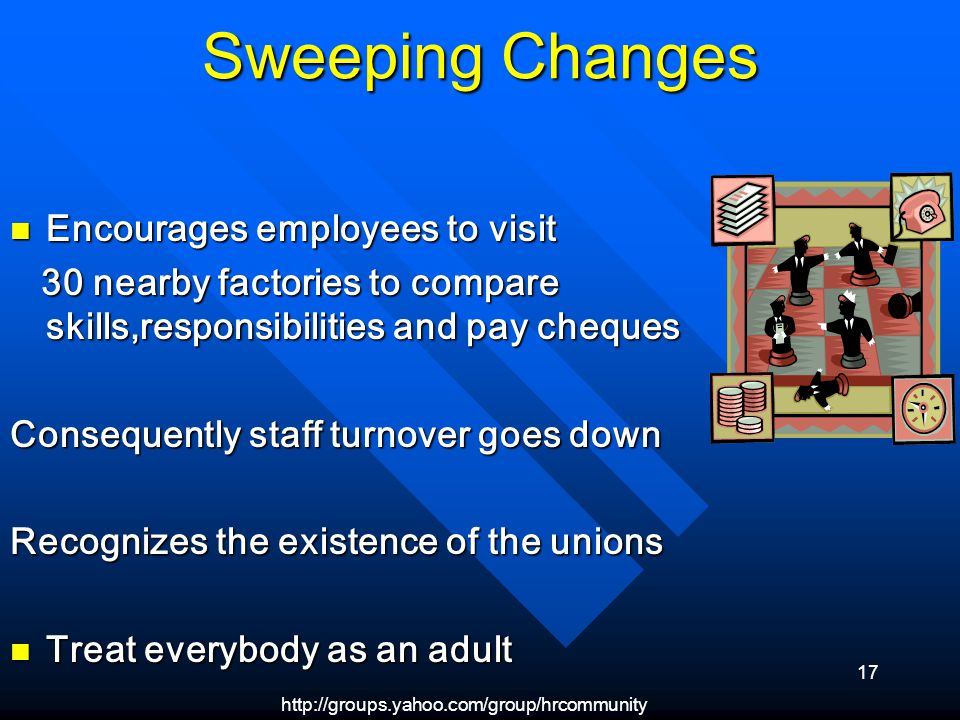 17 Sweeping Changes Encourages employees to visit Encourages employees to visit 30 nearby factories to compare skills,responsibilities and pay cheques 30 nearby factories to compare skills,responsibilities and pay cheques Consequently staff turnover goes down Recognizes the existence of the unions Treat everybody as an adult Treat everybody as an adult