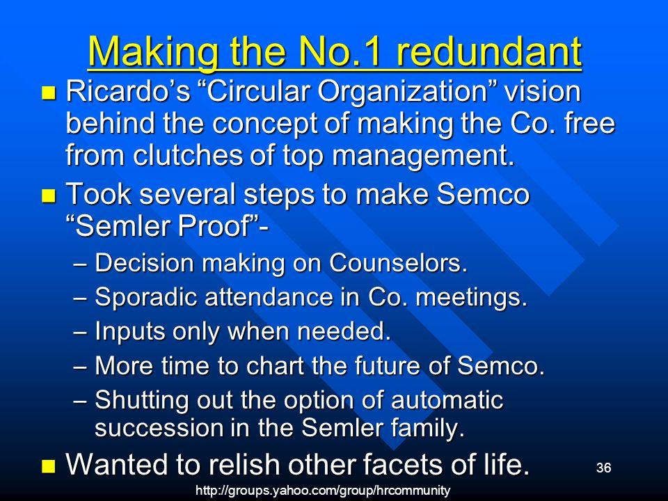 http://groups.yahoo.com/group/hrcommunity 36 Making the No.1 redundant Ricardos Circular Organization vision behind the concept of making the Co. free