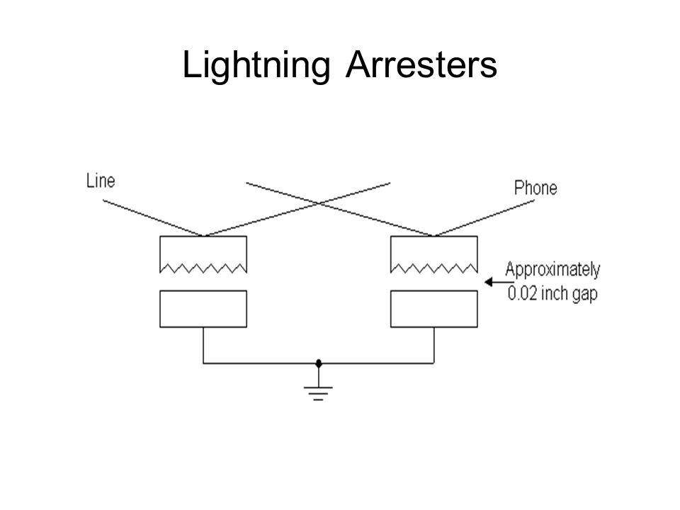 Lightning Arresters