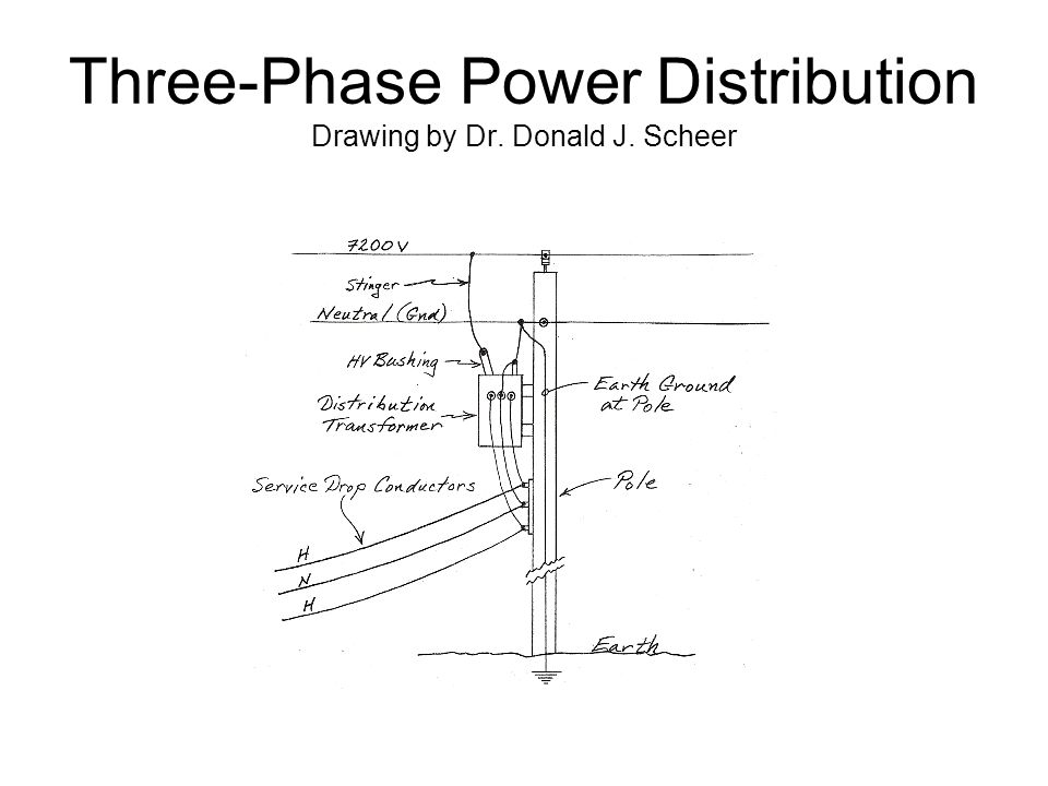 Three-Phase Power Distribution Drawing by Dr. Donald J. Scheer