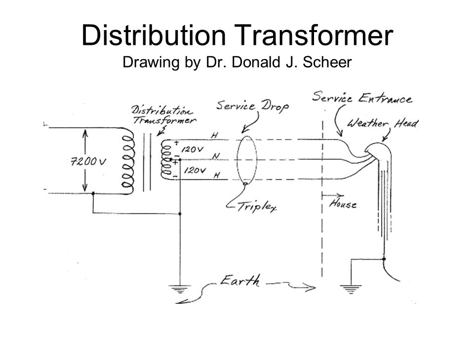 Distribution Transformer Drawing by Dr. Donald J. Scheer