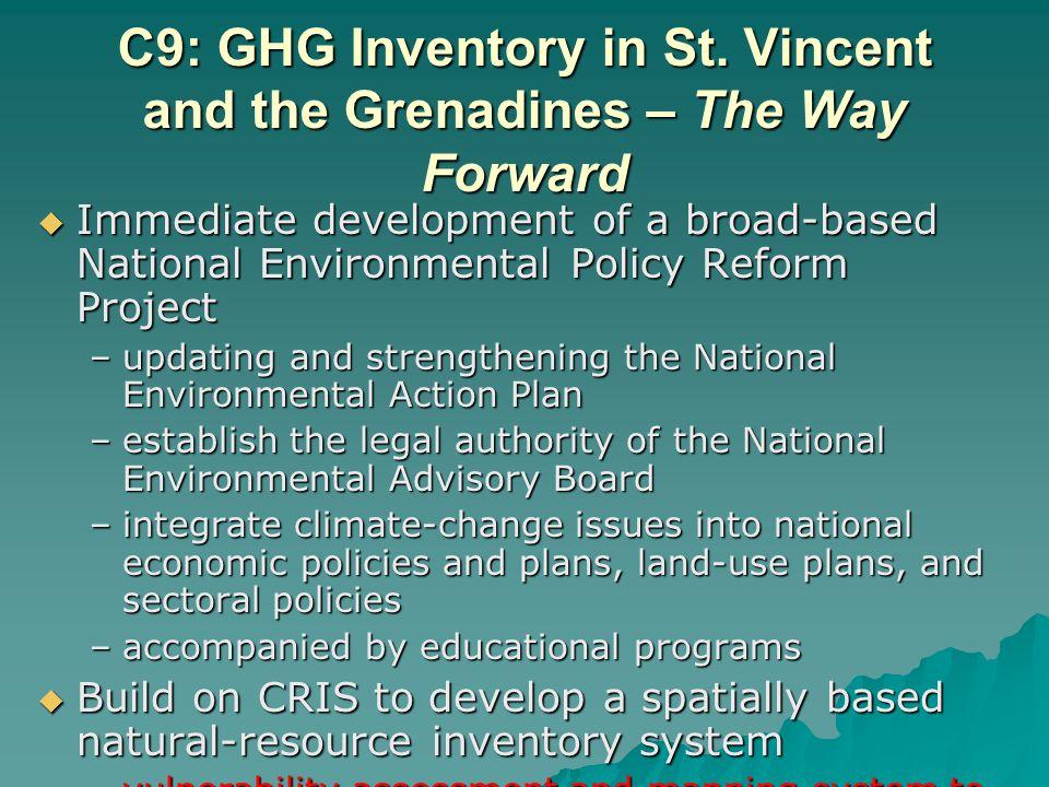 C9: GHG Inventory in St.
