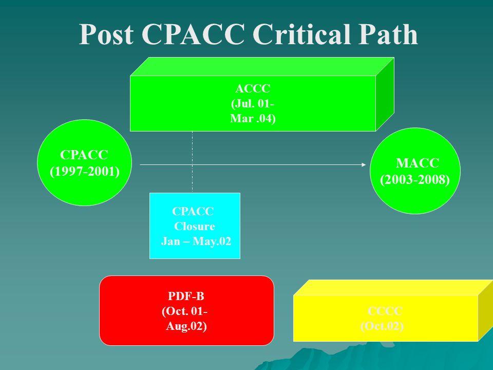 CPACC (1997-2001) MACC (2003-2008) ACCC (Jul. 01- Mar.04) PDF-B (Oct.