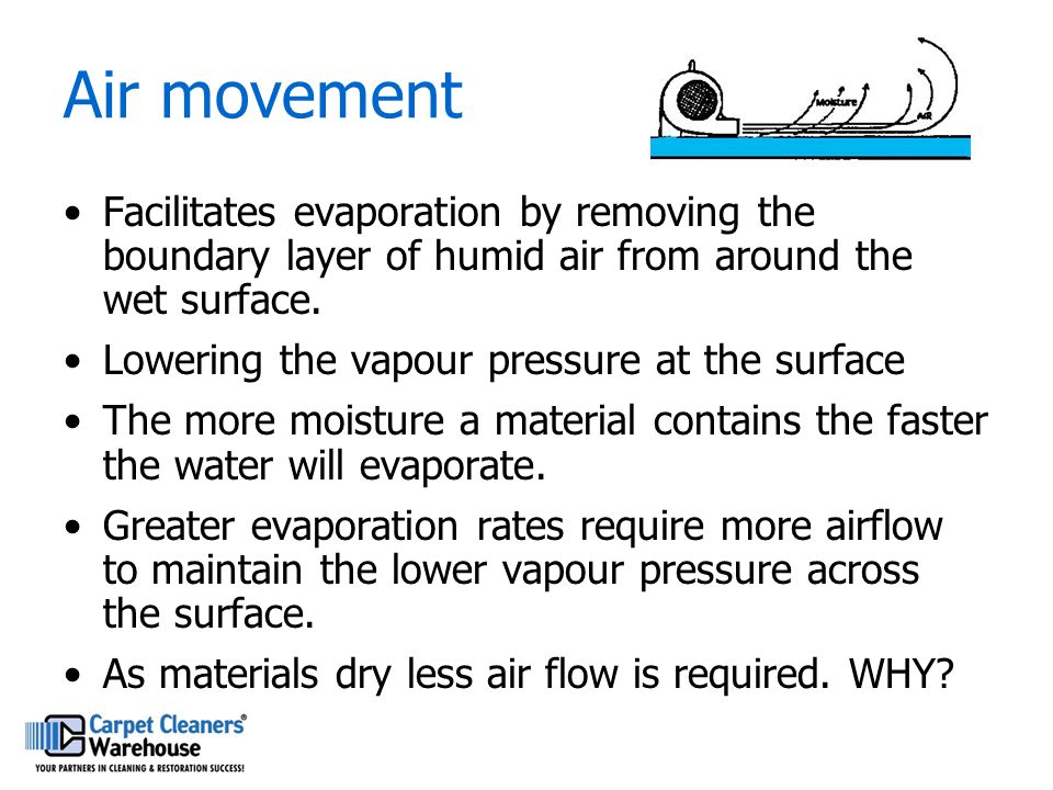 Air movement Facilitates evaporation by removing the boundary layer of humid air from around the wet surface. Lowering the vapour pressure at the surf