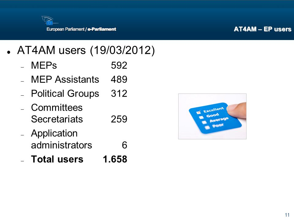 11 AT4AM users (19/03/2012) MEPs592 MEP Assistants489 Political Groups312 Committees Secretariats259 Application administrators6 Total users 1.658 AT4