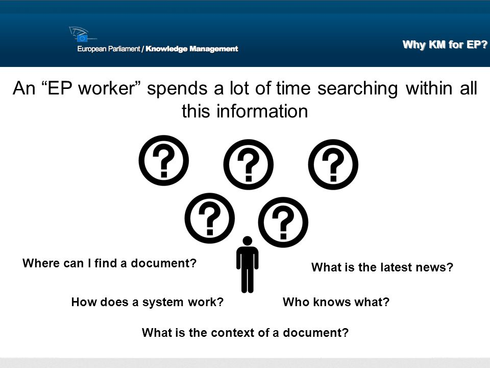 Where can I find a document? How does a system work? What is the context of a document? Who knows what? What is the latest news? An EP worker spends a