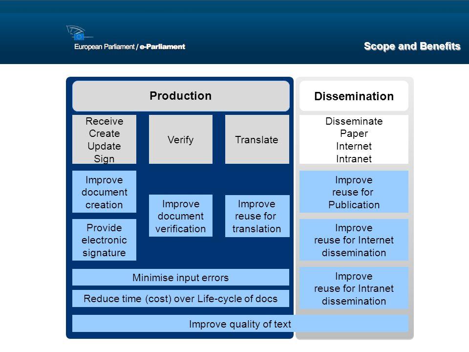 Production Dissemination Improve document creation Provide electronic signature Improve document verification Improve reuse for translation Minimise i