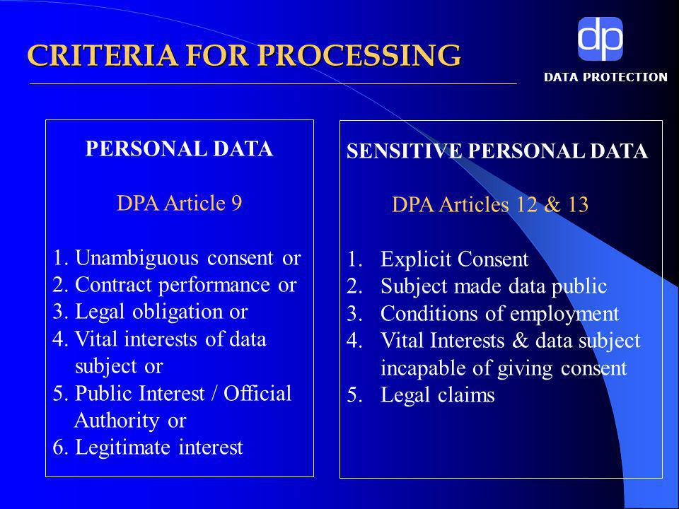 DATA PROTECTION CRITERIA FOR PROCESSING PERSONAL DATA DPA Article 9 1.