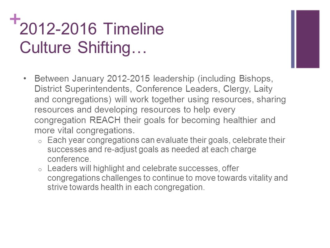 2012-2016 Timeline Culture Shifting… Between January 2012-2015 leadership (including Bishops, District Superintendents, Conference Leaders, Clergy, La