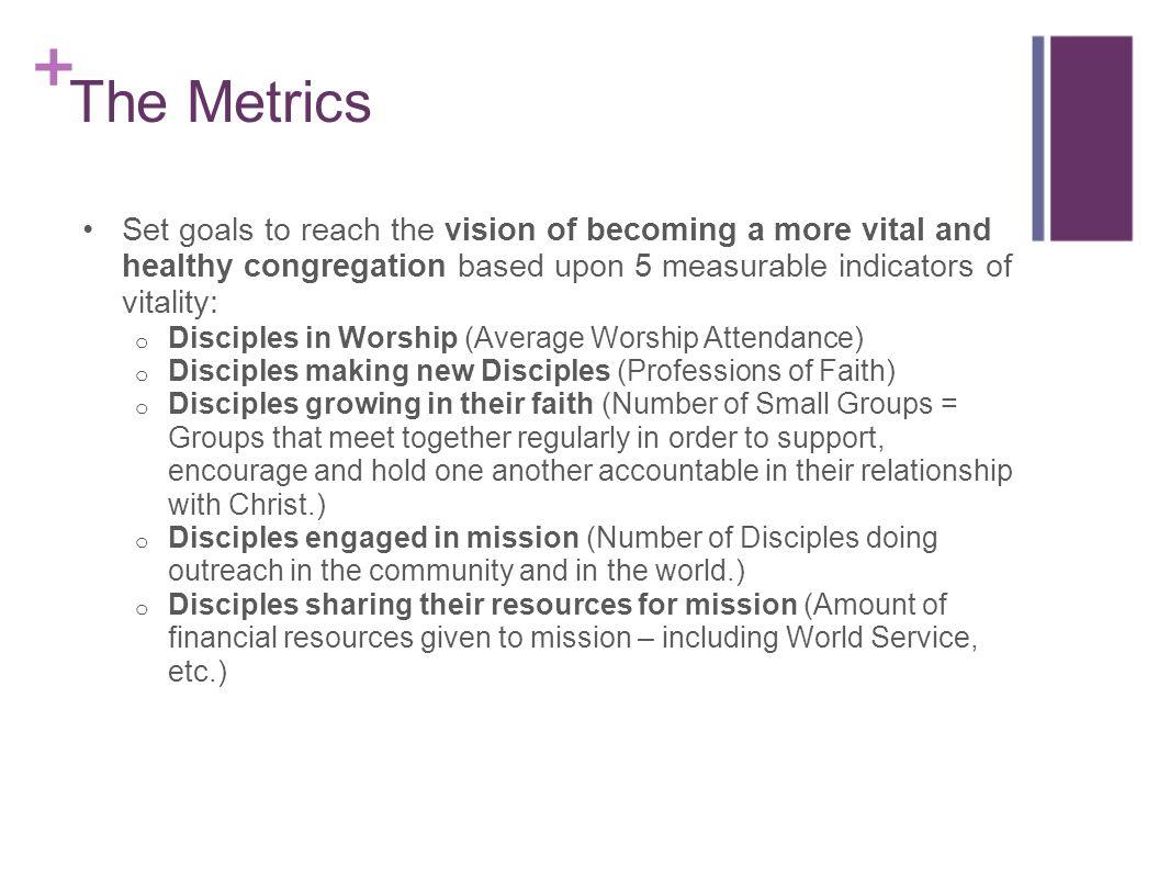 Strategic Planning for vitality.