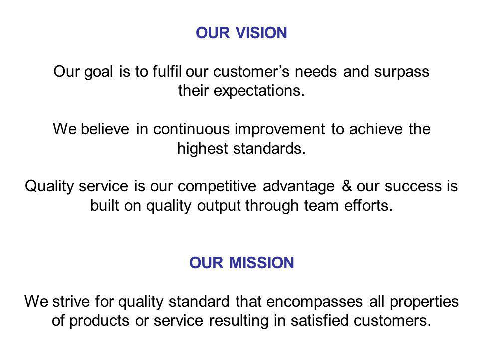 ANTAH PHARMA SDN. BHD. Marketing & Distribution Products Floxia Skincare Range