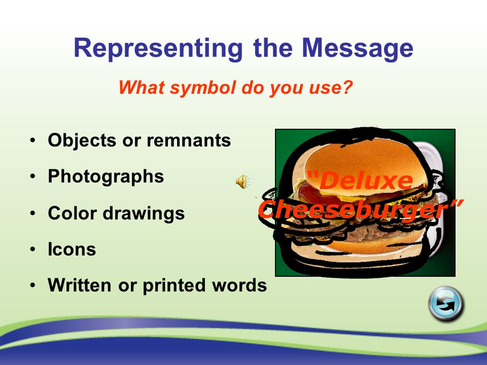 Deluxe Cheeseburger Representing the Message Objects or remnants Photographs Color drawings Icons Written or printed words What symbol do you use?