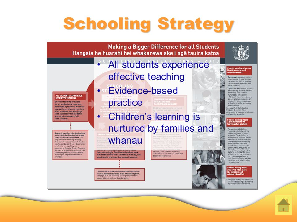 Schooling Strategy All students experience effective teaching Evidence-based practice Childrens learning is nurtured by families and whanau