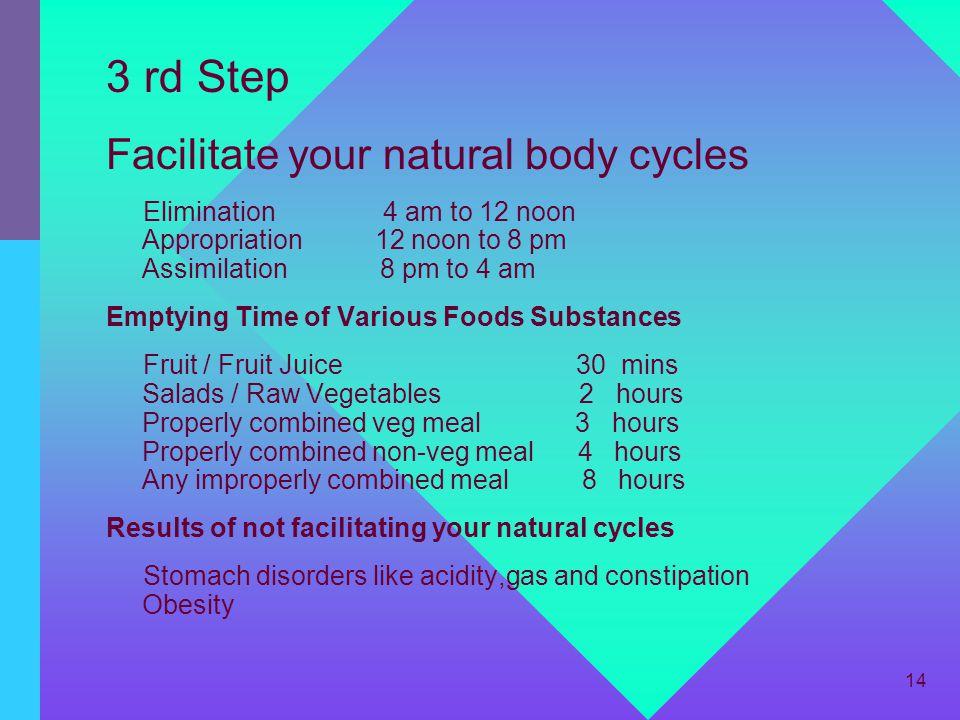 13 The Body Fat Analyzer