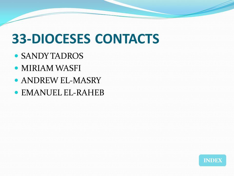 33-DIOCESES CONTACTS SANDY TADROS MIRIAM WASFI ANDREW EL-MASRY EMANUEL EL-RAHEB INDEX