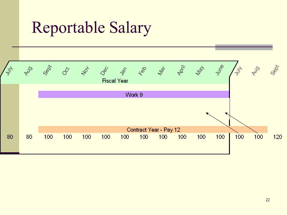 22 Reportable Salary