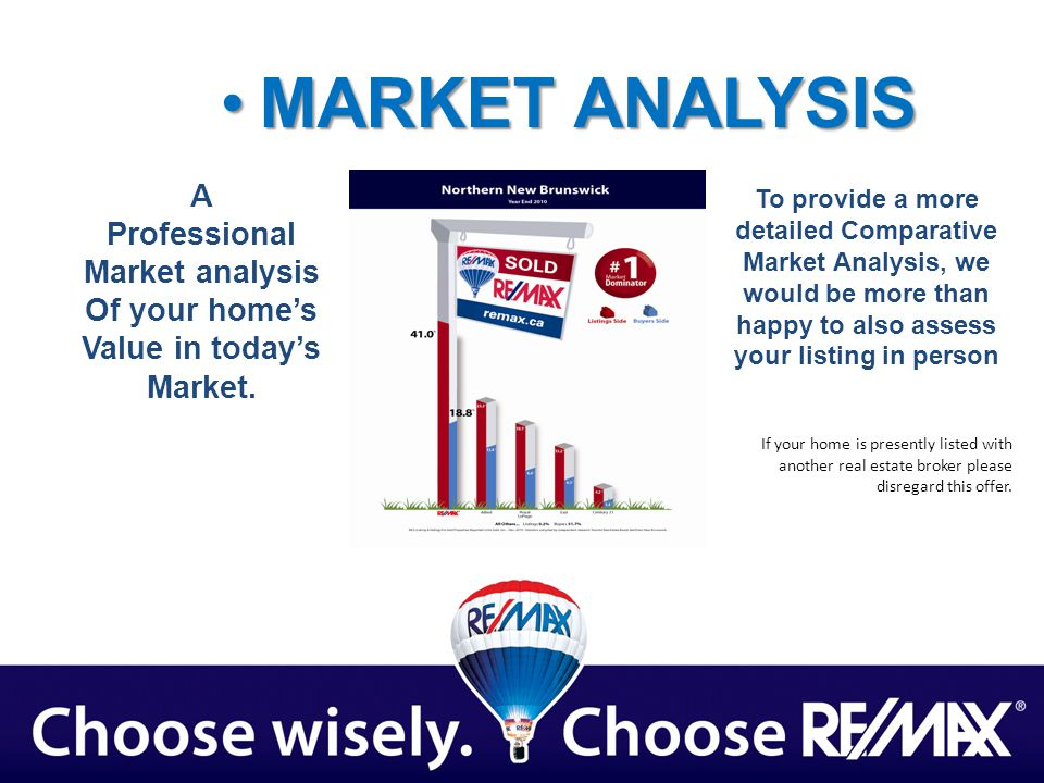 MARKET ANALYSISMARKET ANALYSIS A Professional Market analysis Of your homes Value in todays Market.
