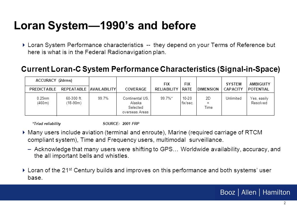 2 Loran System1990s and before Loran System Performance characteristics -- they depend on your Terms of Reference but here is what is in the Federal Radionavigation plan.